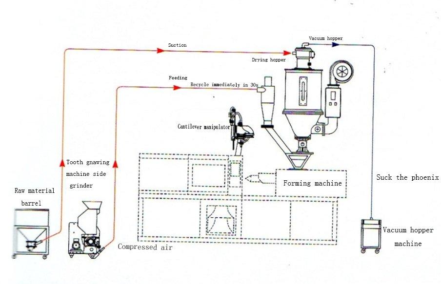 Machine side crusher application diagram